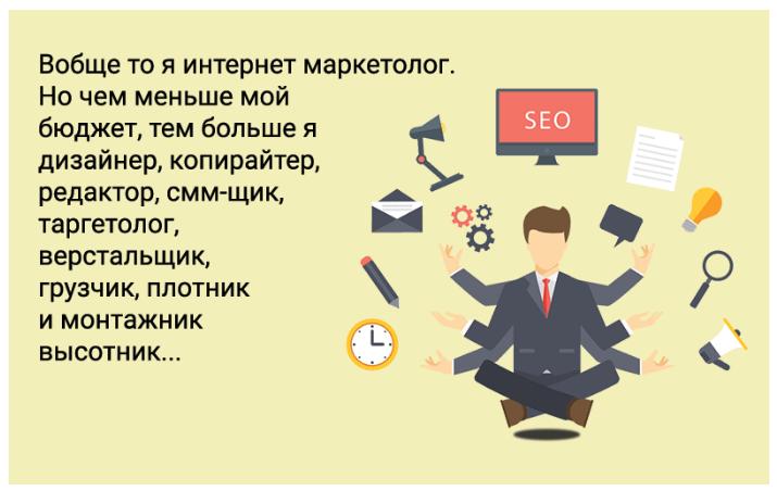 Список обязанностей интернет маркетолога