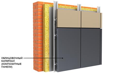 купить фасад из композитных панелей