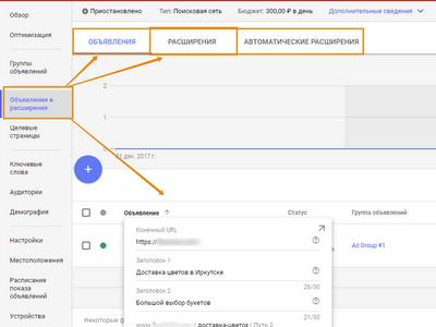 Яндекс Директ и Google AdWords: что лучше? Полный разбор